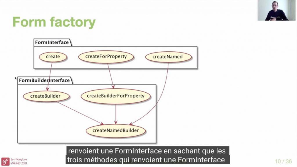 Talk-Laurent-Voullemier-SymfonyLive